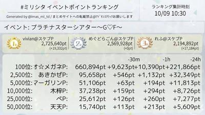 C6e1b65cb21032fa
